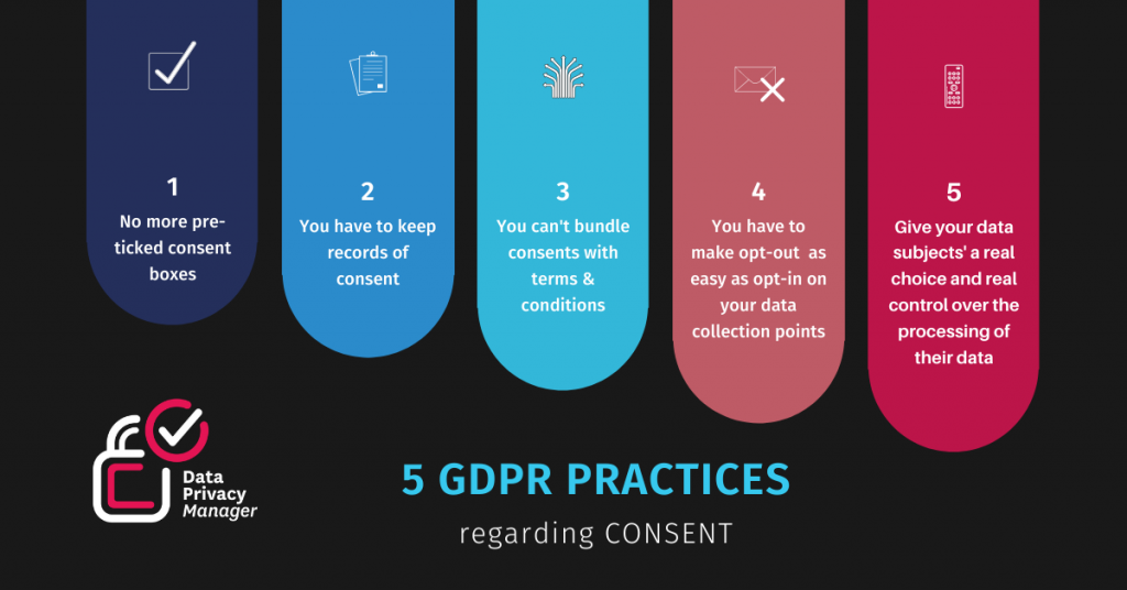 5 GDPR PRACTICES REGARDING CONSENT