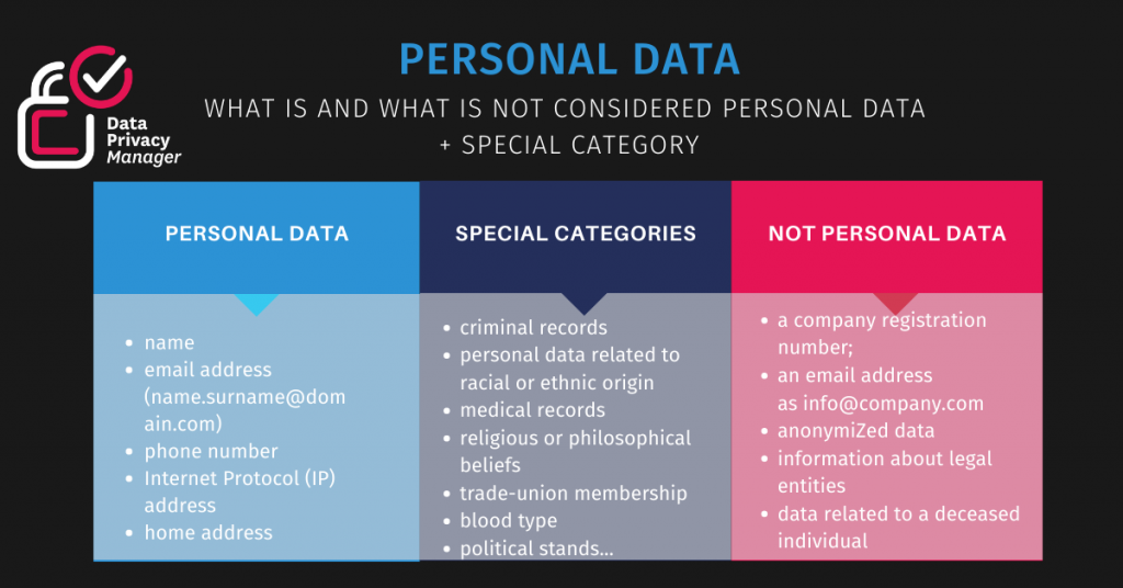 what is considered personal data, special category of personal data and what is not considered personal data