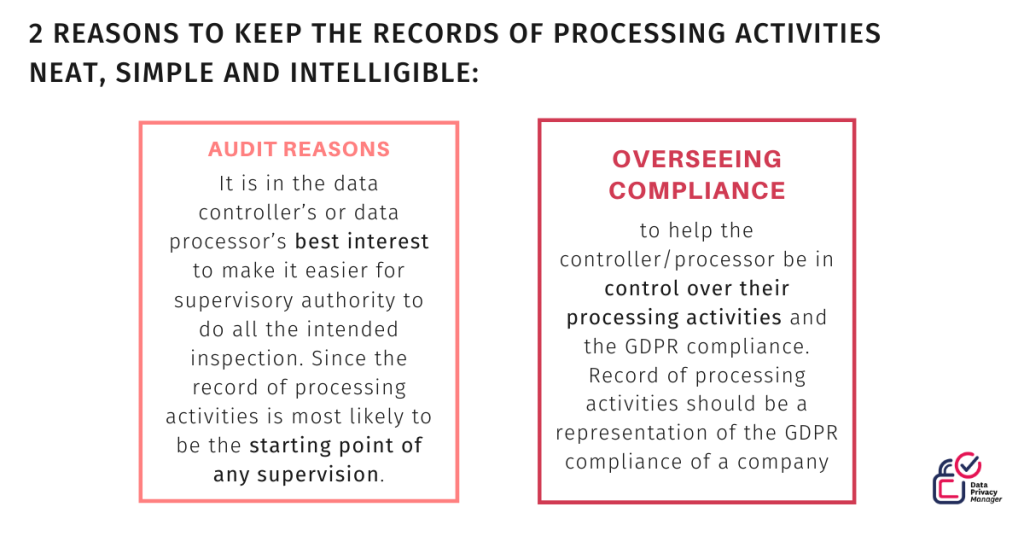 Why is keeping the records of processing activities important