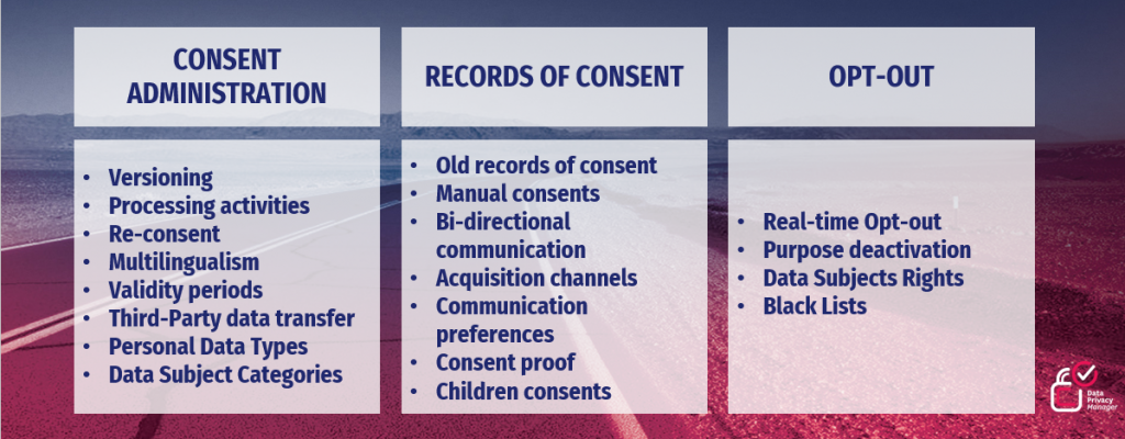 CONSENT ADMINISTRATION EXAMPLE