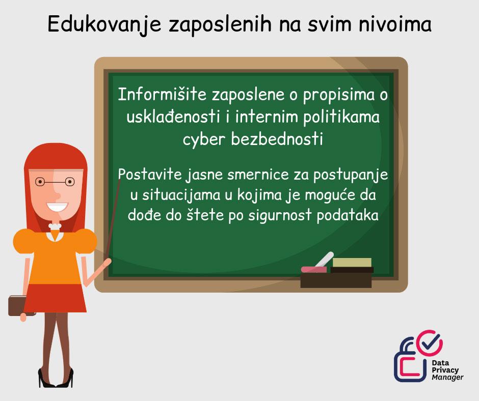 GDPR privatnost podataka i edukovanje-zaposlenika-cyber-sigurnost