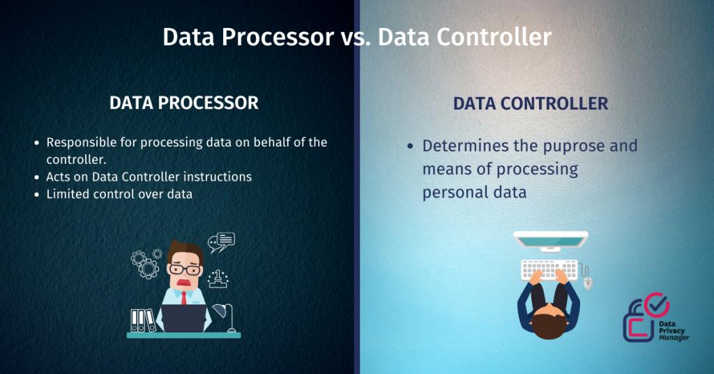 data controller vs. data processor