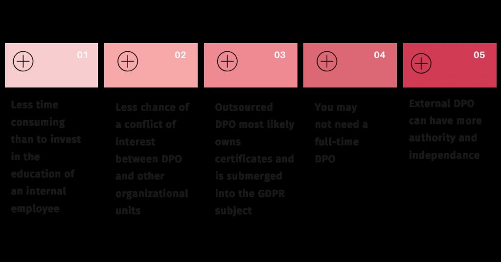 positive sides of hiring external DPO