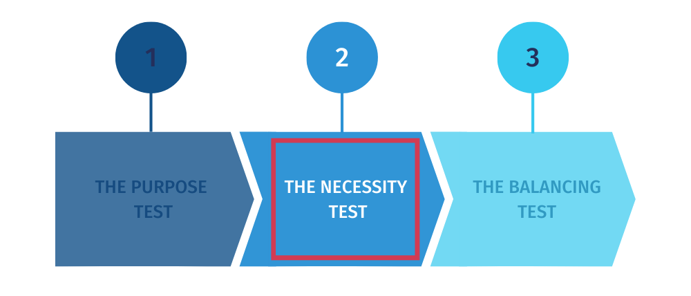 THE necessity TEST IN LEGITIMATE INTEREST ASSESSMENT