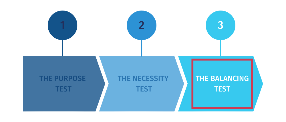 The balancing test in legitimate interest assessment