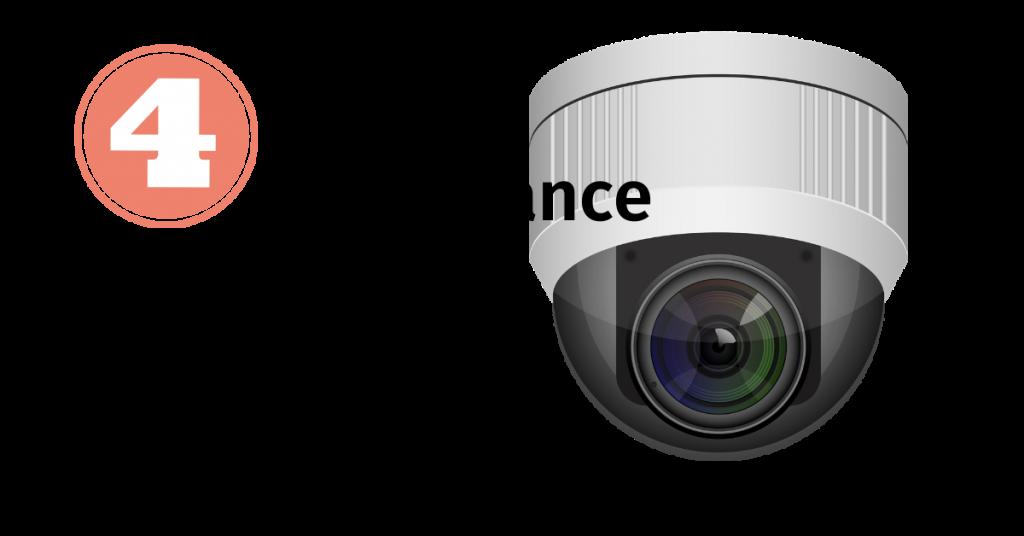 Video surveillance in hotels_GDPR